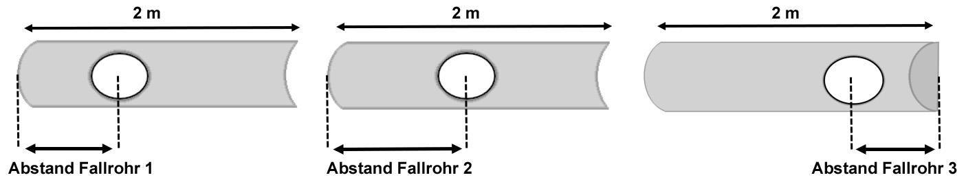 fallrohr_abstand-Kopie